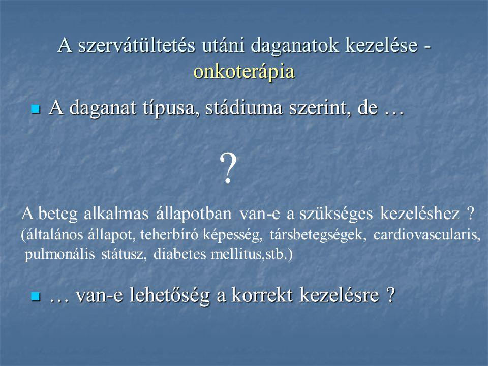 """A """"de novo"""" daganatok gyakorisága A daganatos kockázat 2-4-szeres, bizonyos daganatok (pl.Kaposi sarcoma) esetén akár 100-szoros is lehet a nem transz"""