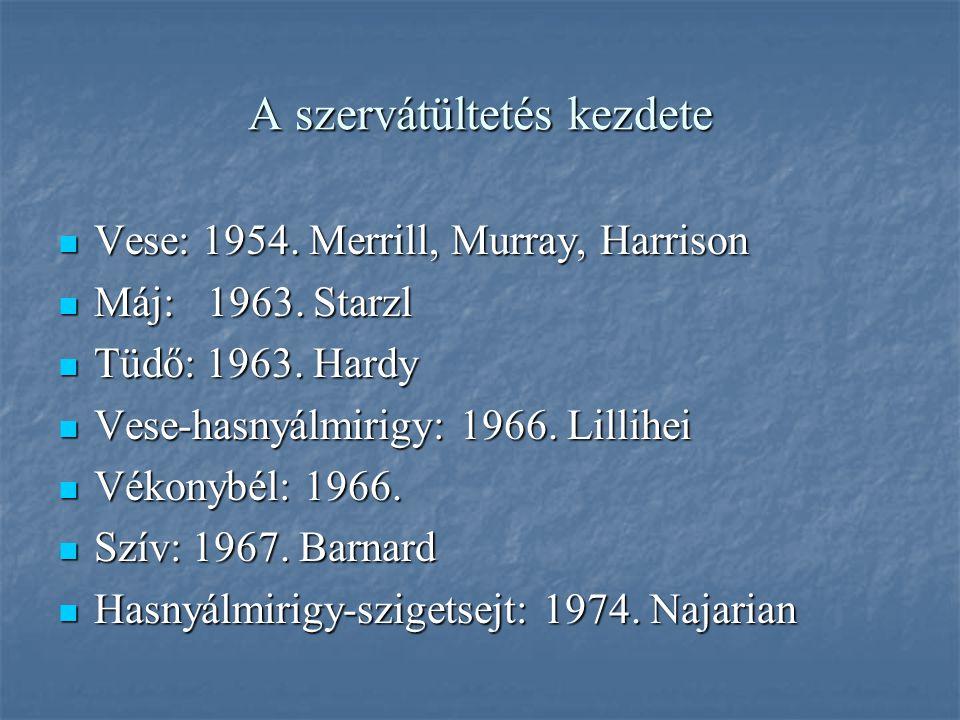 A szervátültetés kezdete Vese: 1954.Merrill, Murray, Harrison Vese: 1954.
