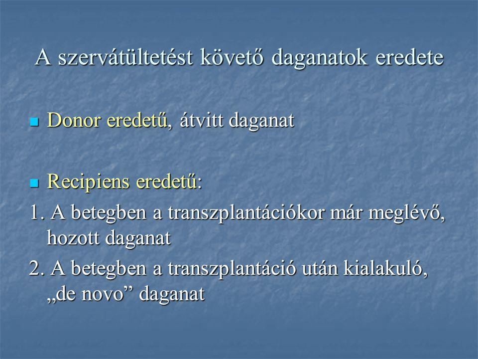A szervátültetést követő daganatok eredete Donor eredetű, átvitt daganat Donor eredetű, átvitt daganat Recipiens eredetű: Recipiens eredetű: 1.