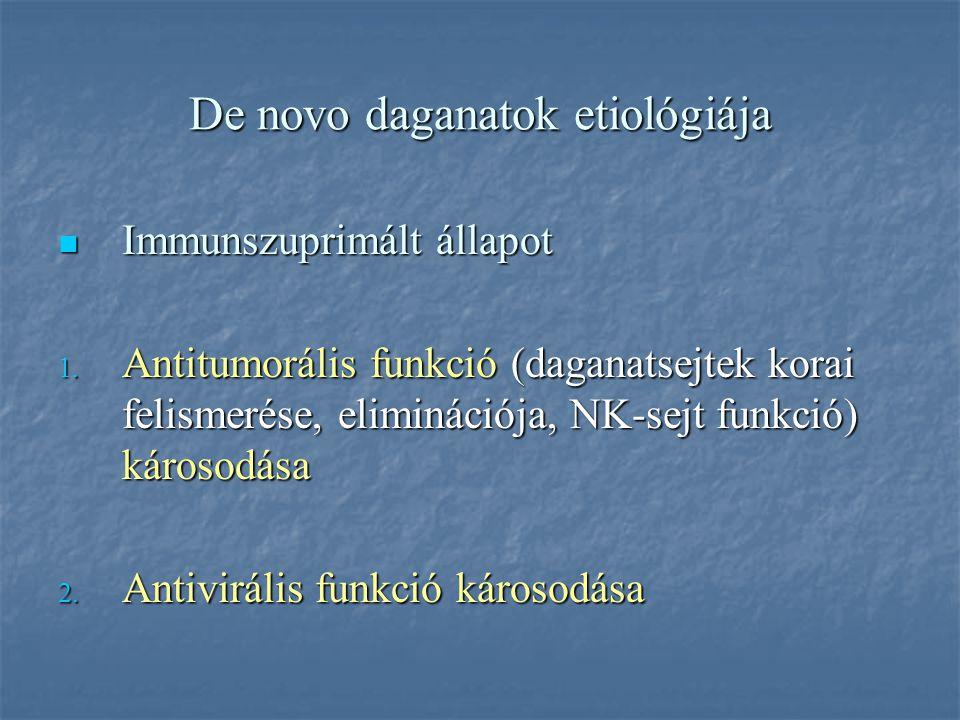 A szervátültetést követő rosszindulatú daganatok Budapesten Dr.Alföldy Ferenc Dr.Perner Ferenc Dr.Járay Jenő