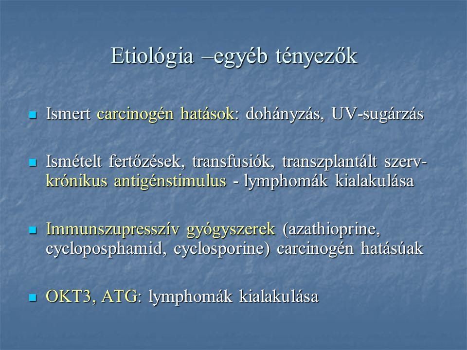 Etiológia –egyéb tényezők Ismert carcinogén hatások: dohányzás, UV-sugárzás Ismert carcinogén hatások: dohányzás, UV-sugárzás Ismételt fertőzések, transfusiók, transzplantált szerv- krónikus antigénstimulus - lymphomák kialakulása Ismételt fertőzések, transfusiók, transzplantált szerv- krónikus antigénstimulus - lymphomák kialakulása Immunszupresszív gyógyszerek (azathioprine, cycloposphamid, cyclosporine) carcinogén hatásúak Immunszupresszív gyógyszerek (azathioprine, cycloposphamid, cyclosporine) carcinogén hatásúak OKT3, ATG: lymphomák kialakulása OKT3, ATG: lymphomák kialakulása
