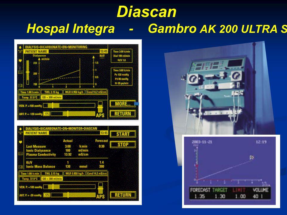 Diascan Hospal Integra - Gambro AK 200 ULTRA S