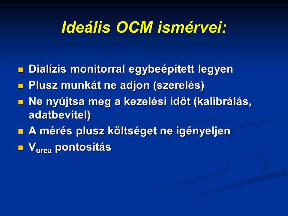 Ideális OCM ismérvei: Dialízis monitorral egybeépített legyen Dialízis monitorral egybeépített legyen Plusz munkát ne adjon (szerelés) Plusz munkát ne