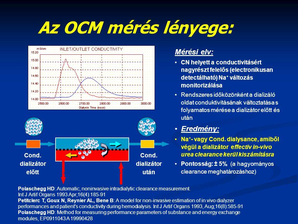Az OCM mérés lényege: Mérési elv: CN helyett a conductivitásért nagyrészt felelős (electronikusan detectálható) Na + változás monitorizálása Rendszere
