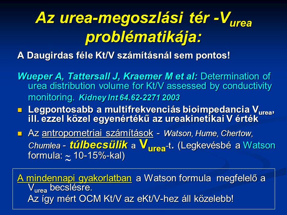 Az urea-megoszlási tér -V urea problématikája: A Daugirdas féle Kt/V számításnál sem pontos! Wueper A, Tattersall J, Kraemer M et al: Determination of