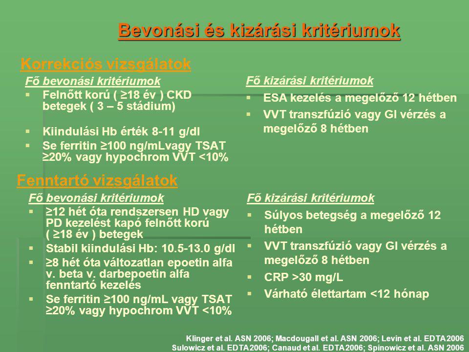 Bevonási és kizárási kritériumok Fő bevonási kritériumok   Felnőtt korú ( ≥18 év ) CKD betegek ( 3 – 5 stádium)   Kiindulási Hb érték 8-11 g/dl   Se ferritin ≥100 ng/mLvagy TSAT ≥20% vagy hypochrom VVT <10% Fő bevonási kritériumok   ≥12 hét óta rendszersen HD vagy PD kezelést kapó felnőtt korú ( ≥18 év ) betegek   Stabil kiindulási Hb: 10.5-13.0 g/dl   ≥8 hét óta változatlan epoetin alfa v.