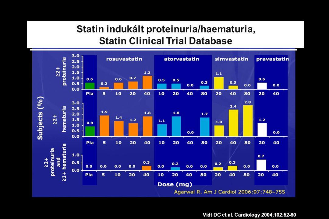 Statin indukált proteinuria/haematuria, Statin Clinical Trial Database Vidt DG et al. Cardiology 2004;102:52-60