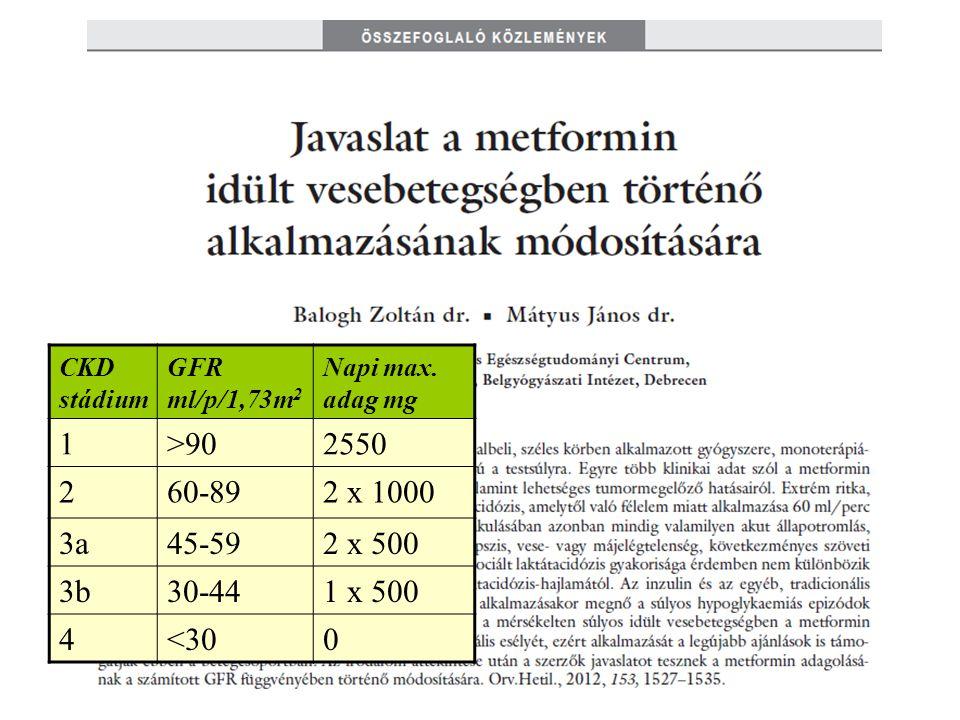 CKD stádium GFR ml/p/1,73m 2 Napi max. adag mg 1>902550 260-892 x 1000 3a45-592 x 500 3b30-441 x 500 4<300