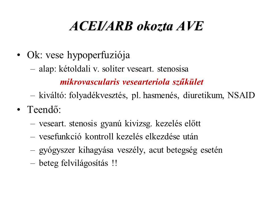 ACEI/ARB okozta AVE Ok: vese hypoperfuziója –alap: kétoldali v. soliter veseart. stenosisa mikrovascularis vesearteriola szűkület –kiváltó: folyadékve