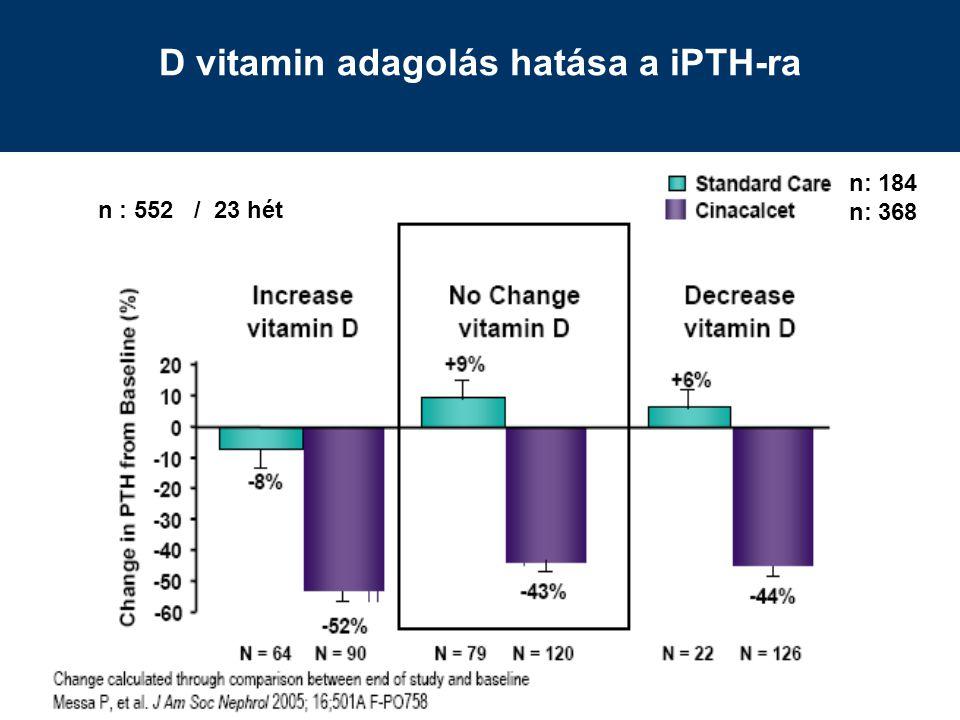 D vitamin adagolás hatása a iPTH-ra n: 184 n: 368 n : 552 / 23 hét