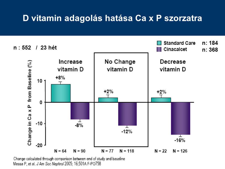 D vitamin adagolás hatása Ca x P szorzatra n : 552 / 23 hét n: 184 n: 368