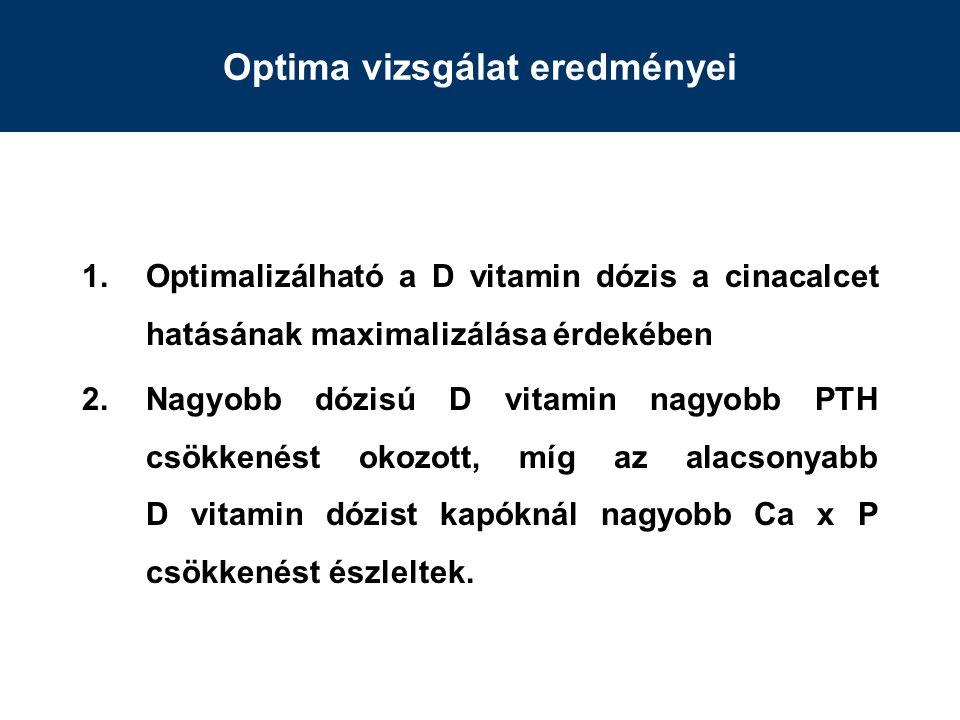 1.Optimalizálható a D vitamin dózis a cinacalcet hatásának maximalizálása érdekében 2.Nagyobb dózisú D vitamin nagyobb PTH csökkenést okozott, míg az alacsonyabb D vitamin dózist kapóknál nagyobb Ca x P csökkenést észleltek.