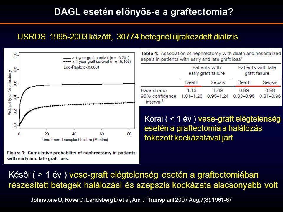 Johnstone O, Rose C, Landsberg D et al, Am J Transplant 2007 Aug;7(8):1961-67. Késői ( > 1 év ) vese-graft elégtelenség esetén a graftectomiában része