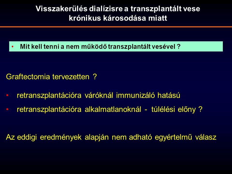 Visszakerülés dialízisre a transzplantált vese krónikus károsodása miatt Mit kell tenni a nem működő transzplantált vesével ? Graftectomia tervezetten