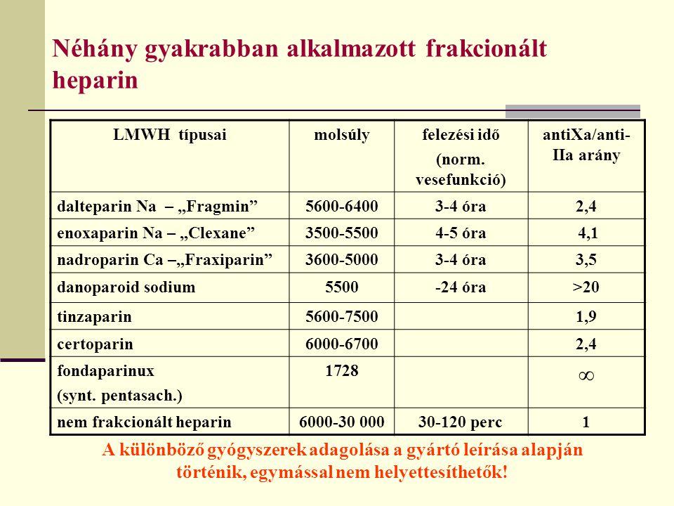 """Néhány gyakrabban alkalmazott frakcionált heparin LMWH típusaimolsúlyfelezési idő (norm. vesefunkció) antiXa/anti- IIa arány dalteparin Na – """"Fragmin"""""""