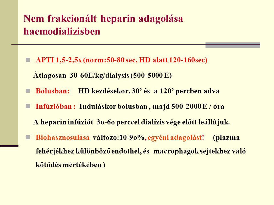 Nem frakcionált heparin adagolása haemodializisben APTI 1,5-2,5x (norm:50-80 sec, HD alatt 120-160sec) Átlagosan 30-60E/kg/dialysis (500-5000 E) Bolus