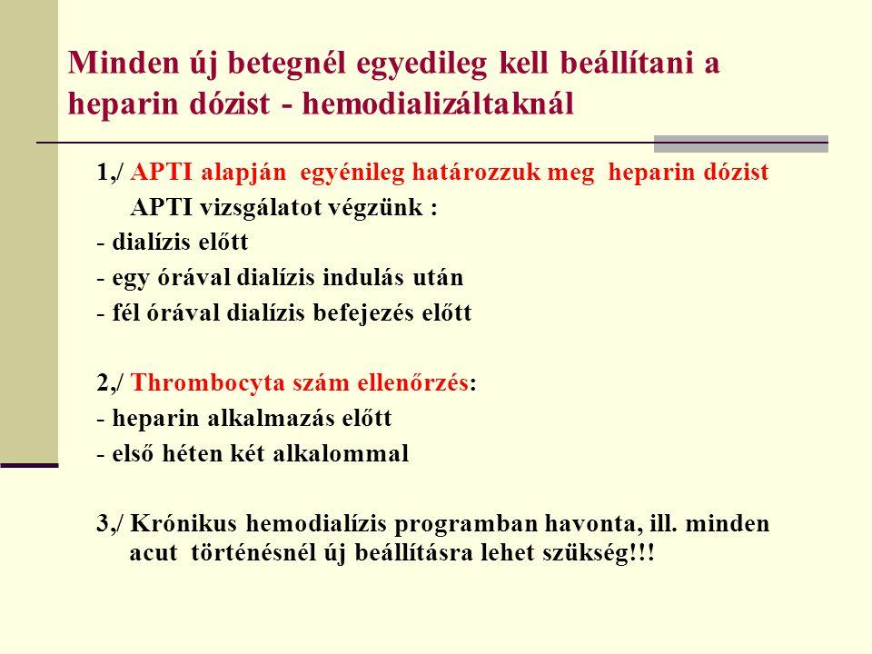 Minden új betegnél egyedileg kell beállítani a heparin dózist - hemodializáltaknál 1,/ APTI alapján egyénileg határozzuk meg heparin dózist APTI vizsg