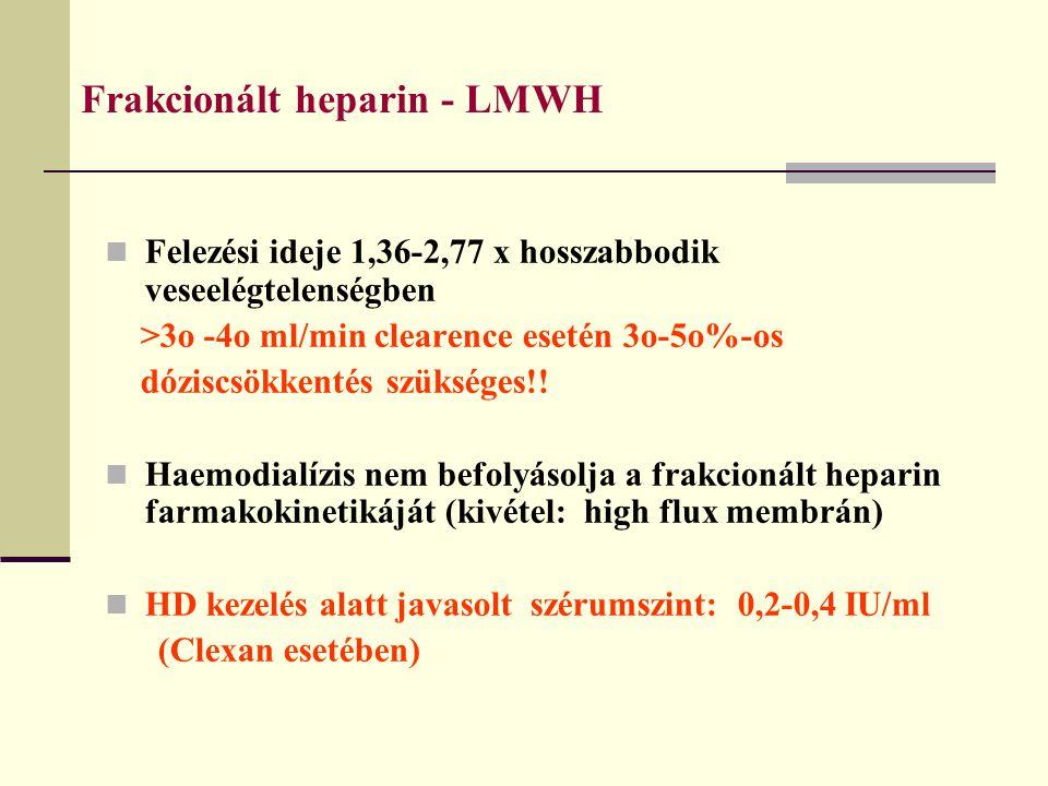 Frakcionált heparin - LMWH Felezési ideje 1,36-2,77 x hosszabbodik veseelégtelenségben >3o -4o ml/min clearence esetén 3o-5o%-os dóziscsökkentés szüks