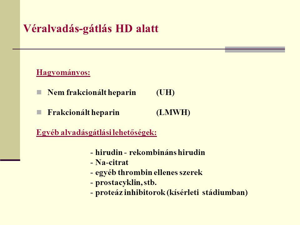 Véralvadás-gátlás HD alatt Hagyományos: Nem frakcionált heparin (UH) Frakcionált heparin (LMWH) Egyéb alvadásgátlási lehetőségek: - hirudin - rekombin
