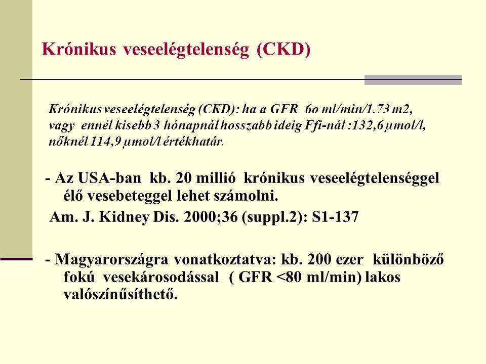 Krónikus veseelégtelenség (CKD) - Az USA-ban kb. 20 millió krónikus veseelégtelenséggel élő vesebeteggel lehet számolni. Am. J. Kidney Dis. 2000;36 (s
