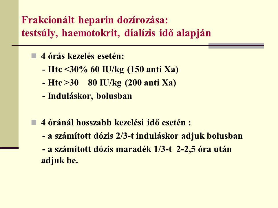 Frakcionált heparin dozírozása: testsúly, haemotokrit, dialízis idő alapján 4 órás kezelés esetén: - Htc <30% 60 IU/kg (150 anti Xa) - Htc >30 80 IU/k