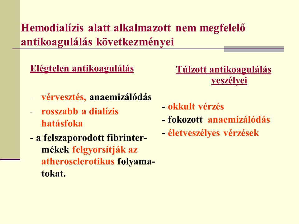 Hemodialízis alatt alkalmazott nem megfelelő antikoagulálás következményei Elégtelen antikoagulálás - vérvesztés, anaemizálódás - rosszabb a dialízis