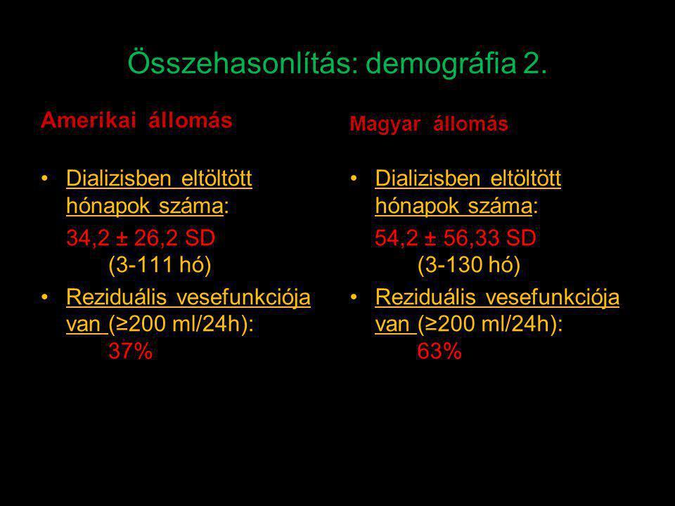 Összehasonlítás: demográfia 2. Amerikai állomás Magyar állomás Dializisben eltöltött hónapok száma: 34,2 ± 26,2 SD (3-111 hó) Reziduális vesefunkciója
