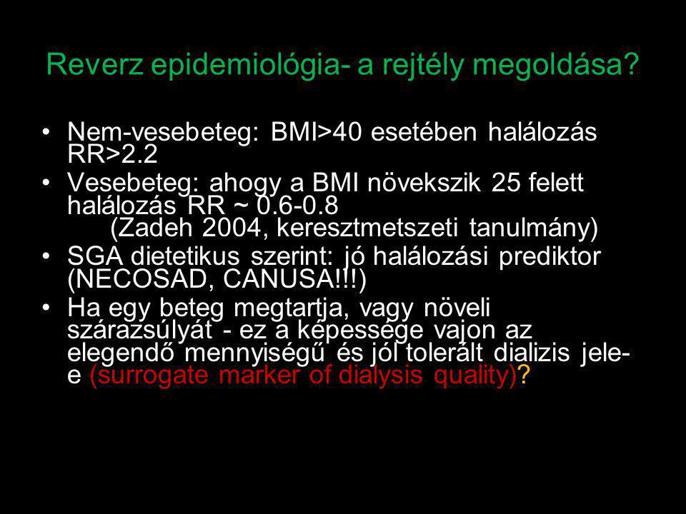 Reverz epidemiológia- a rejtély megoldása? Nem-vesebeteg: BMI>40 esetében halálozás RR>2.2 Vesebeteg: ahogy a BMI növekszik 25 felett halálozás RR ~ 0