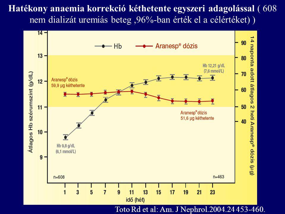 Hatékony anaemia korrekció kéthetente egyszeri adagolással ( 608 nem dializát uremiás beteg,96%-ban érték el a célértéket) ) Toto Rd et al: Am. J Neph