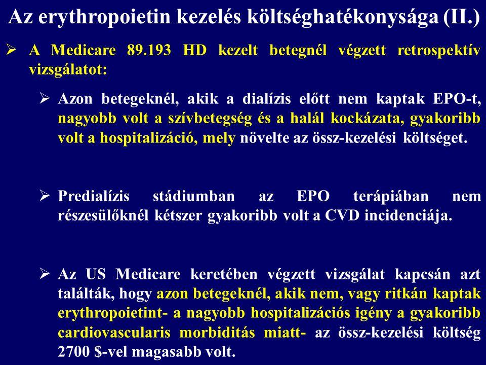  A Medicare 89.193 HD kezelt betegnél végzett retrospektív vizsgálatot:  Azon betegeknél, akik a dialízis előtt nem kaptak EPO-t, nagyobb volt a szí