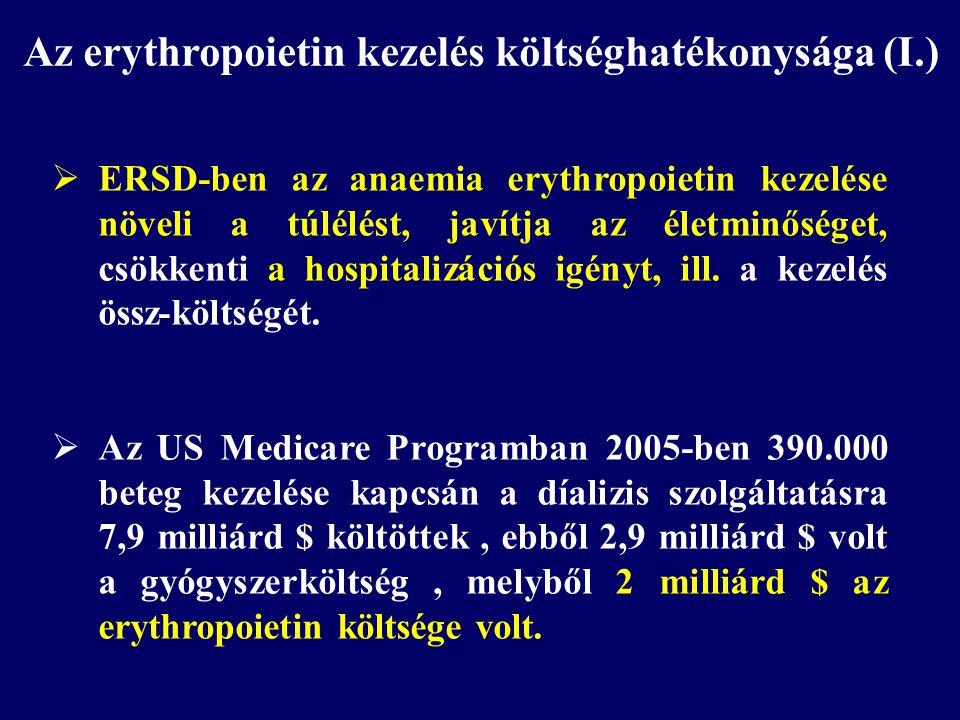  ERSD-ben az anaemia erythropoietin kezelése növeli a túlélést, javítja az életminőséget, csökkenti a hospitalizációs igényt, ill. a kezelés össz-köl