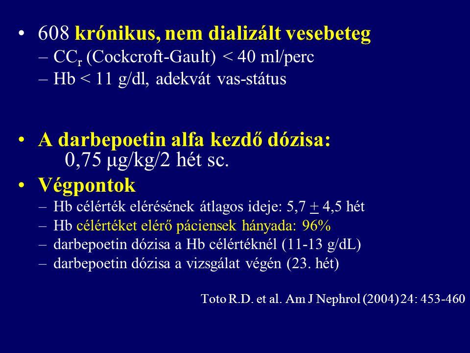 608 krónikus, nem dializált vesebeteg –CC r (Cockcroft-Gault) < 40 ml/perc –Hb < 11 g/dl, adekvát vas-státus A darbepoetin alfa kezdő dózisa: 0,75 μg/