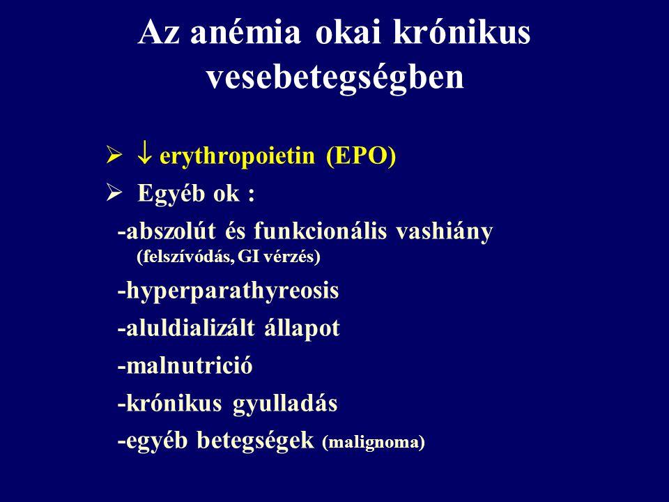 Az anémia okai krónikus vesebetegségben   erythropoietin (EPO)  Egyéb ok : -abszolút és funkcionális vashiány (felszívódás, GI vérzés) -hyperparath