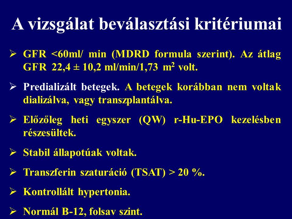  GFR <60ml/ min (MDRD formula szerint). Az átlag GFR 22,4 ± 10,2 ml/min/1,73 m 2 volt.  Predializált betegek. A betegek korábban nem voltak dializál