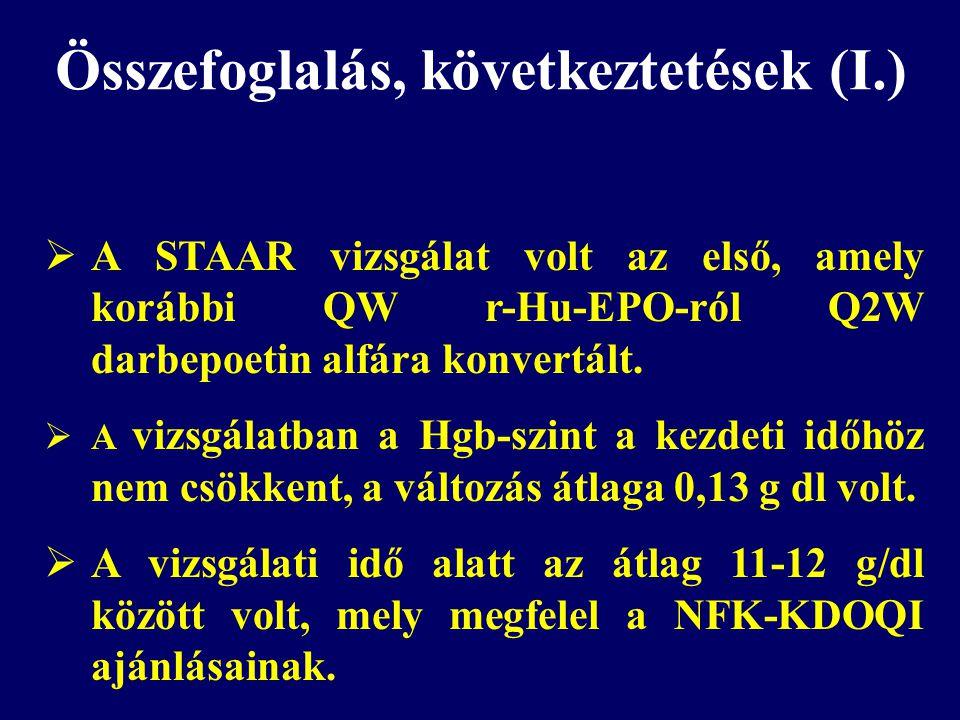  A STAAR vizsgálat volt az első, amely korábbi QW r-Hu-EPO-ról Q2W darbepoetin alfára konvertált.  A vizsgálatban a Hgb-szint a kezdeti időhöz nem c