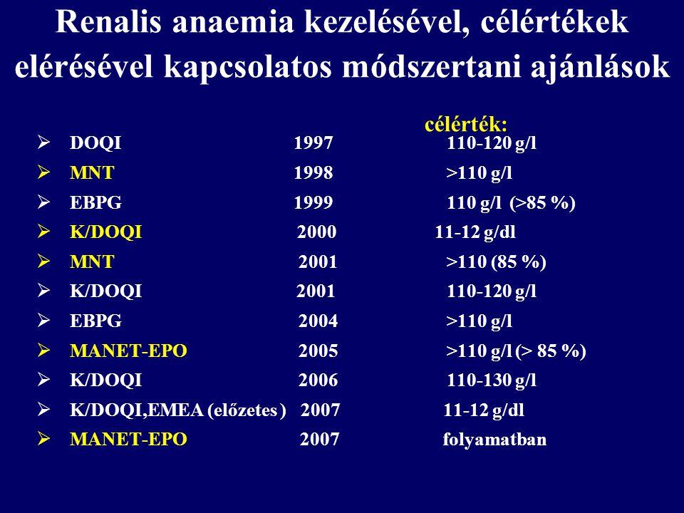 Renalis anaemia kezelésével, célértékek elérésével kapcsolatos módszertani ajánlások  DOQI 1997 110-120 g/l  MNT 1998>110 g/l  EBPG 1999110 g/l (>8