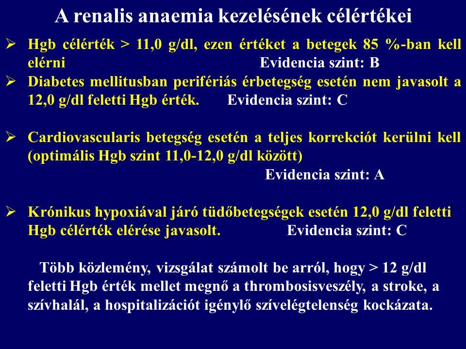 A renalis anaemia kezelésének célértékei  Hgb célérték > 11,0 g/dl, ezen értéket a betegek 85 %-ban kell elérni Evidencia szint: B  Diabetes mellitu