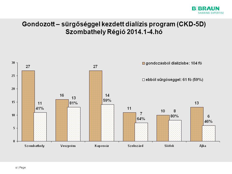 sl | Page Gondozott – sürgőséggel kezdett dialízis program (CKD-5D) Szombathely Régió 2014.1-4.hó
