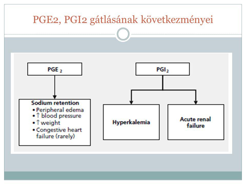 NSAID és hyponatraemia Az intrarenális PG-ok Gátolják a vazopressin hatására létrejövő vízvisszaszívást a disztális tubulusban PG hatására a medulláris vérátáramlás ,  a medulla ozmolalitása   a vízmolekulák medullába áramlása  NSAID hatására a PG képződés gátlásakor A szabadvíz visszaszívódás  És ez elősegíti-súlyosbítja hyponatraemia kialakulását -SIADH-ban - idős, thiazid szedő betegekben -sportolók hyponatraemiájában - cardialisan decompensaltakban