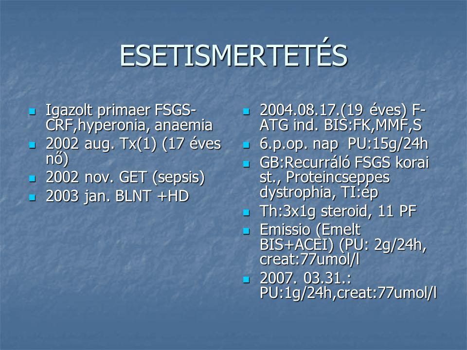 ESETISMERTETÉS Igazolt primaer FSGS- CRF,hyperonia, anaemia Igazolt primaer FSGS- CRF,hyperonia, anaemia 2002 aug. Tx(1) (17 éves nő) 2002 aug. Tx(1)