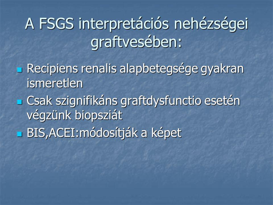 A FSGS interpretációs nehézségei graftvesében: Recipiens renalis alapbetegsége gyakran ismeretlen Recipiens renalis alapbetegsége gyakran ismeretlen C
