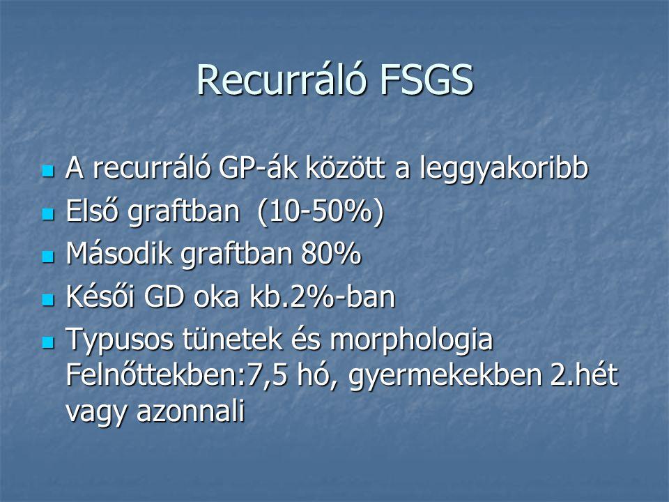Recurráló FSGS A recurráló GP-ák között a leggyakoribb A recurráló GP-ák között a leggyakoribb Első graftban (10-50%) Első graftban (10-50%) Második g