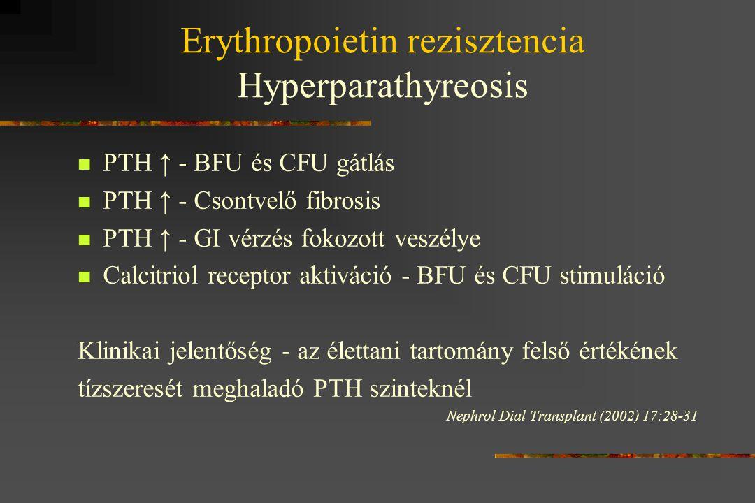 Erythropoietin rezisztencia Hyperparathyreosis PTH ↑ - BFU és CFU gátlás PTH ↑ - Csontvelő fibrosis PTH ↑ - GI vérzés fokozott veszélye Calcitriol receptor aktiváció - BFU és CFU stimuláció Klinikai jelentőség - az élettani tartomány felső értékének tízszeresét meghaladó PTH szinteknél Nephrol Dial Transplant (2002) 17:28-31
