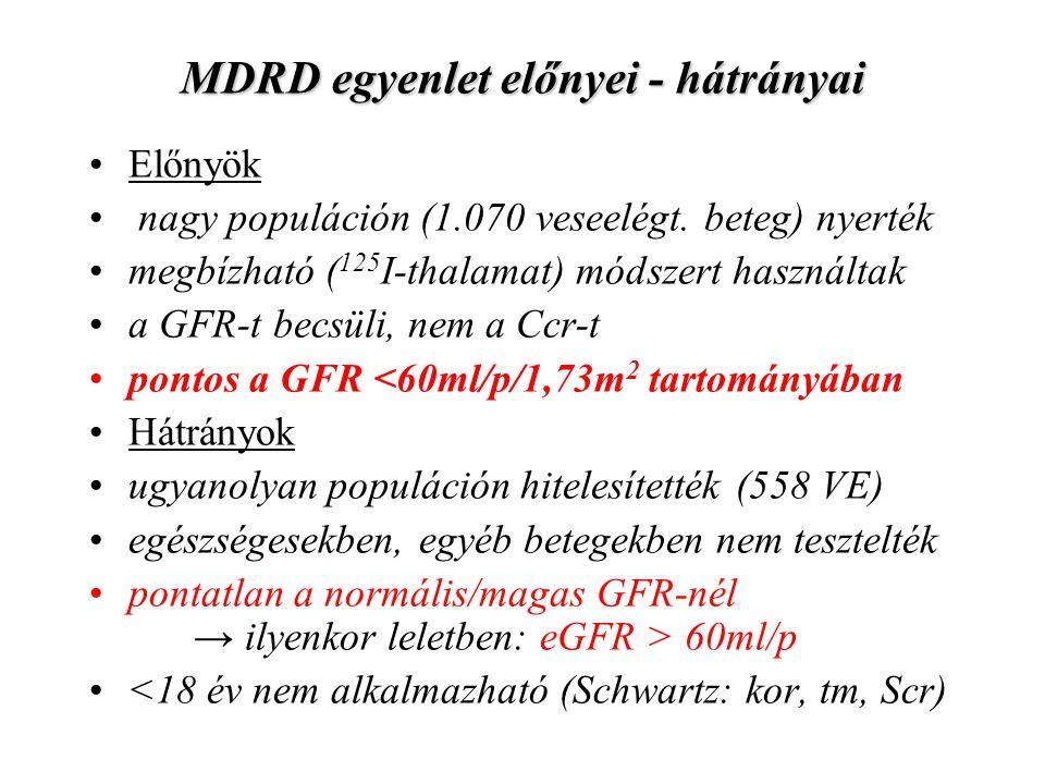 MDRD egyenlet előnyei - hátrányai Előnyök nagy populáción (1.070 veseelégt. beteg) nyerték megbízható ( 125 I-thalamat) módszert használtak a GFR-t be