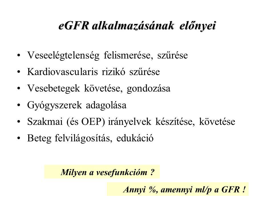 eGFR alkalmazásának előnyei Veseelégtelenség felismerése, szűrése Kardiovascularis rizikó szűrése Vesebetegek követése, gondozása Gyógyszerek adagolás