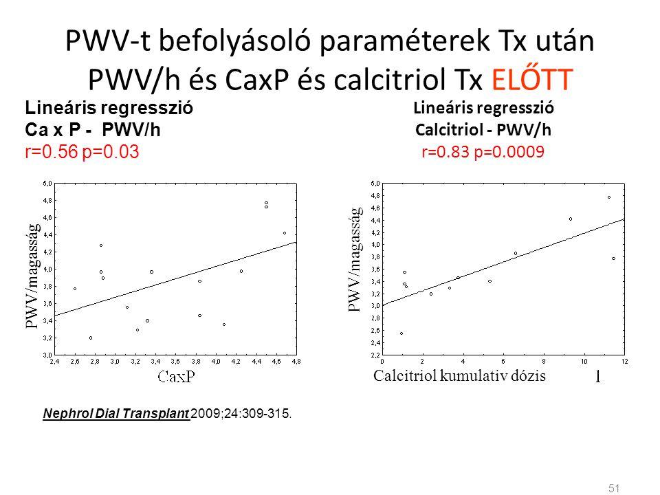 PWV-t befolyásoló paraméterek Tx után PWV/h és CaxP és calcitriol Tx ELŐTT Lineáris regresszió Calcitriol - PWV/h r=0.83 p=0.0009 Lineáris regresszió Ca x P - PWV/h r=0.56 p=0.03 51 Nephrol Dial Transplant 2009;24:309-315.