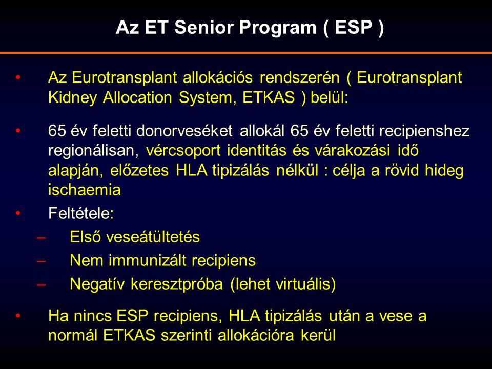 Az Eurotransplant allokációs rendszerén ( Eurotransplant Kidney Allocation System, ETKAS ) belül: 65 év feletti donorveséket allokál 65 év feletti rec