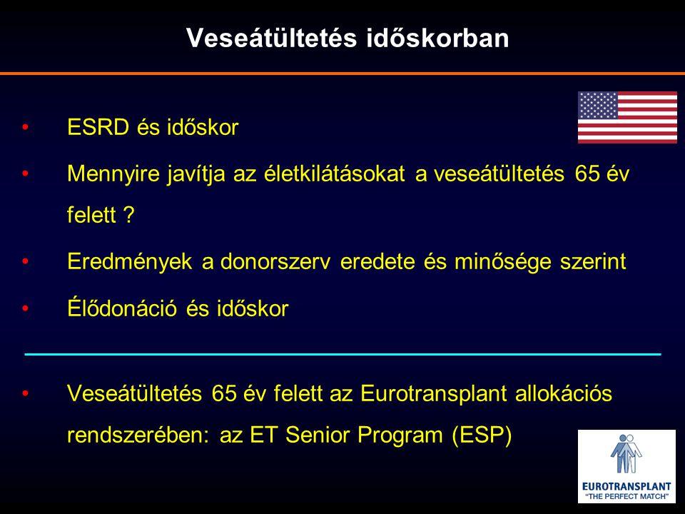 Az Eurotransplant és Magyarország Minden ország annyit transzplantál, amennyi donora van 13,2 2013.07.01-től teljes jogú tag
