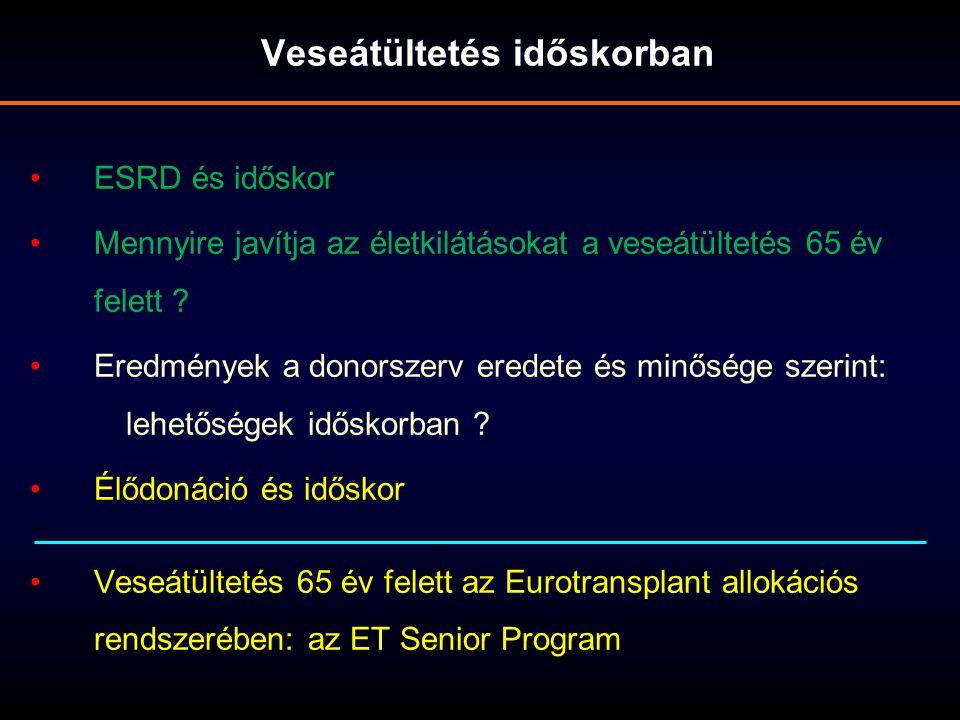 ESP szerinti allokáció eredményei, összehasonlítva a szinkron ETKAS szerintivel úm.