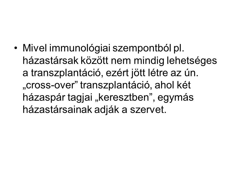 """Mivel immunológiai szempontból pl. házastársak között nem mindig lehetséges a transzplantáció, ezért jött létre az ún. """"cross-over"""" transzplantáció, a"""